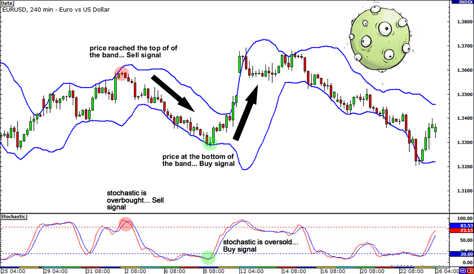 common-chart-indicators-example1_2