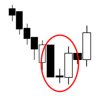 Triple Candlestick Pattern: Morning Star