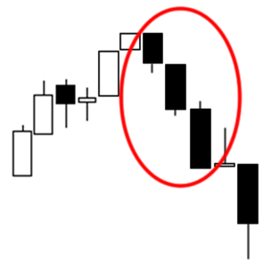 Triple Candlestick Pattern: Three Black Crows