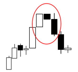 Triple Candlestick Pattern: Three Inside Down