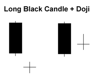 long-black-candle-doji