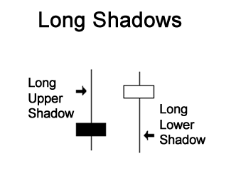 long-shadows