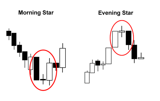 morning-evening-star
