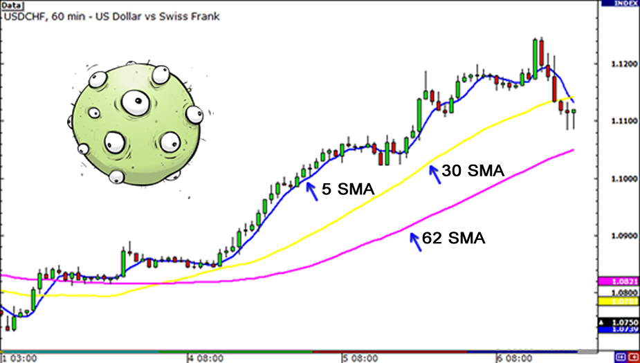 simple-moving-averages2